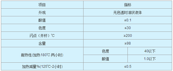 三甘醇二异辛酸酯新万博手机客户端技术指标.jpg