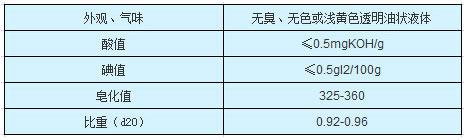 辛酸三甘油酯质量标准.jpg